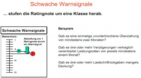 Rating - Schwache Warnsignale