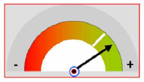 Rating-Tachometer