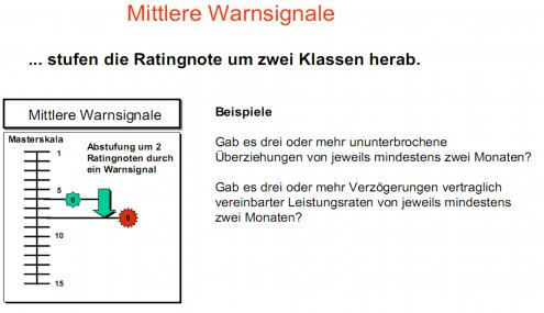 Rating - Mittlere Warnsignale